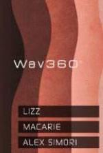 Wav360°